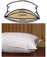 Down Chamber - 233 Thread Count, 100% Cotton Cambric, Standard Size Pillow, Inner Chamber filled w/ 30oz Waterfowl feather, surrounded by 4 oz White Down